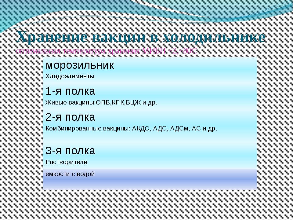 Хранение вакцин в холодильнике оптимальная температура хранения МИБП +2,+80С...