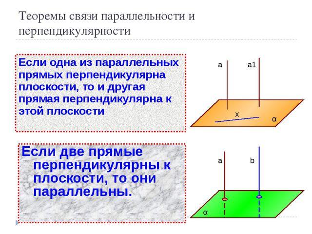 Теоремы связи параллельности и перпендикулярности Если одна из параллельных п...