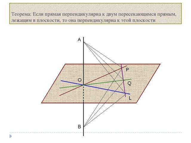 Теорема: Если прямая перпендикулярна к двум пересекающимся прямым, лежащим в...
