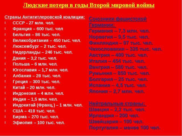 Страны Антигитлеровской коалиции: СССР - 27 млн. чел. Франция – 600 тыс. чел...