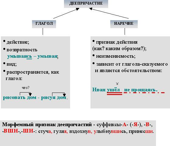 http://festival.1september.ru/articles/582004/img1.jpg