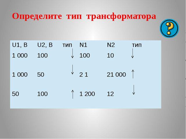 Определите тип трансформатора U1, В U2, В тип N1 N2 тип 1 000 100 100 10 1 00...