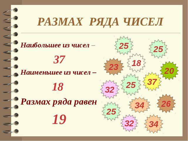 26 34 34 32 25 32 25 25 18 37 20 23 25 РАЗМАХ РЯДА ЧИСЕЛ Наибольшее из чисел...