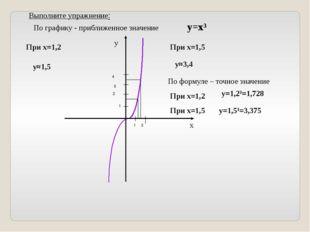 1 2 1 2 3 4 Выполните упражнение: При х=1,2 у≈1,5 При х=1,5 у≈3,4 По графику