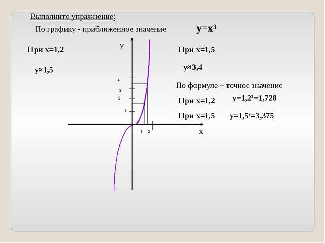 1 2 1 2 3 4 Выполните упражнение: При х=1,2 у≈1,5 При х=1,5 у≈3,4 По графику...