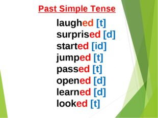 Past Simple Tense laughed [t] surprised [d] started [id] jumped [t] passed [t