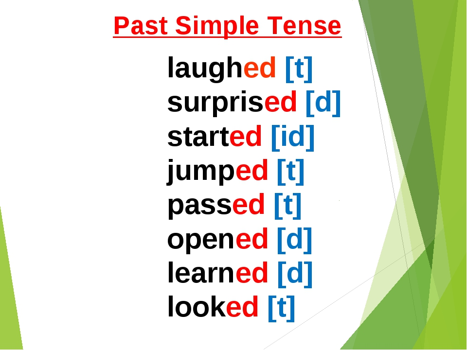 Past Simple Tense laughed [t] surprised [d] started [id] jumped [t] passed [t...