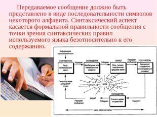 Передаваемое сообщение должно быть представлено в виде последовательности сим