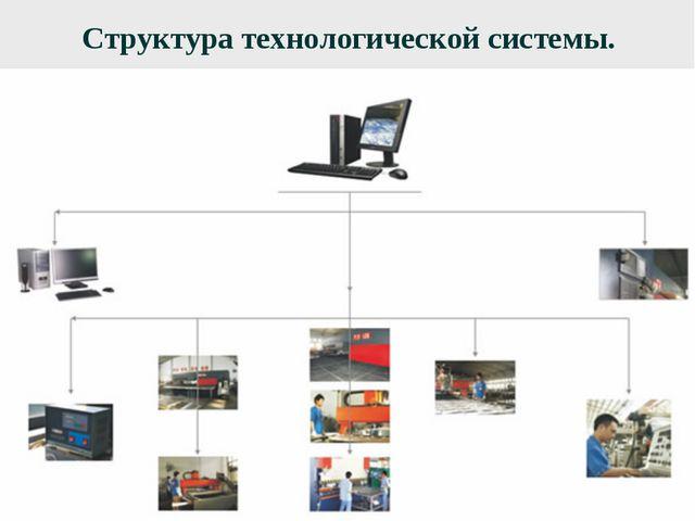 Структура технологической системы.