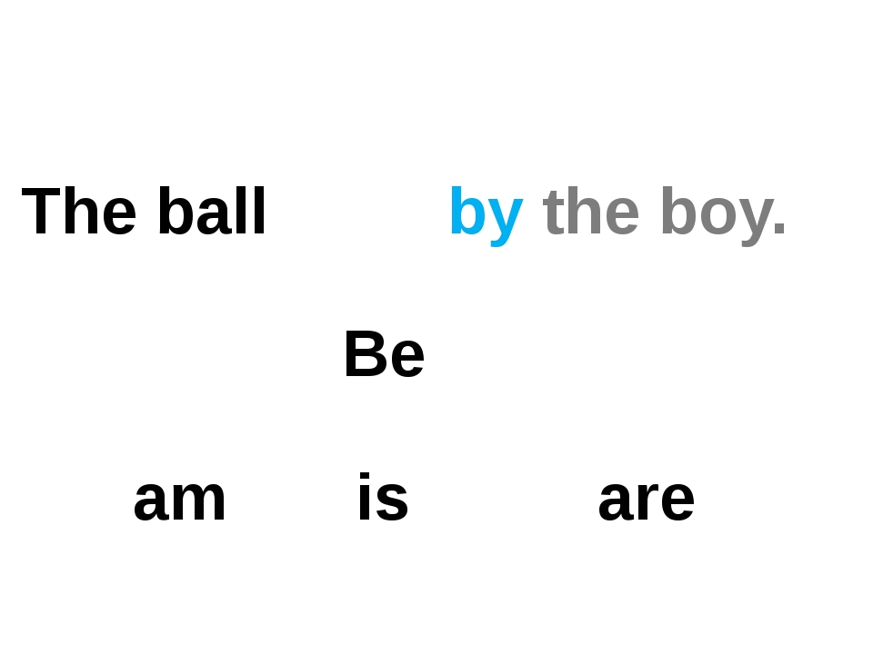 The ball by the boy. ? Be am is are