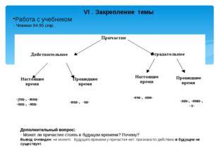 VI . Закрепление темы Работа с учебником - Чтение 94-95 стр. Дополнительный