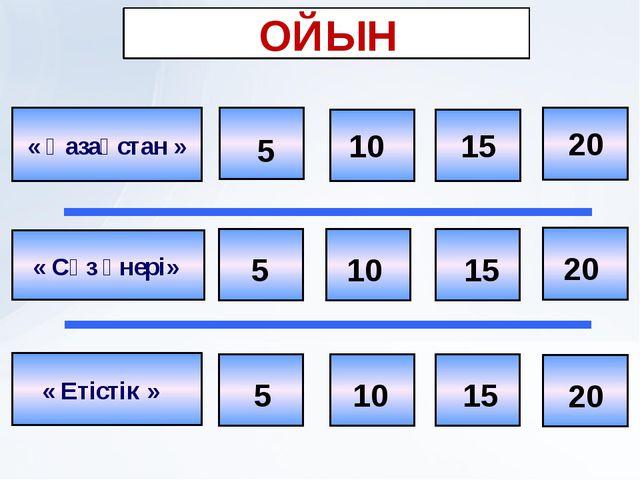 20 Рудный қаласының құрылған жылы 1957ж