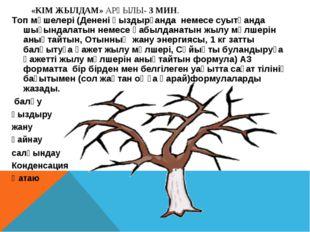 «КІМ ЖЫЛДАМ» АРҚЫЛЫ- 3 МИН.  Топ мүшелері (Денені қыздырғанда немесе суытқа