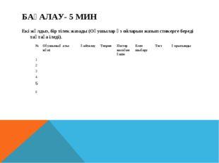 БАҒАЛАУ- 5 МИН Екі жұлдыз, бір тілек жазады (Оқушылар өз ойларын жазып стикер