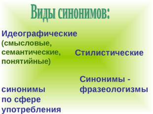Идеографические (смысловые, семантические, понятийные) синонимы по сфере упот
