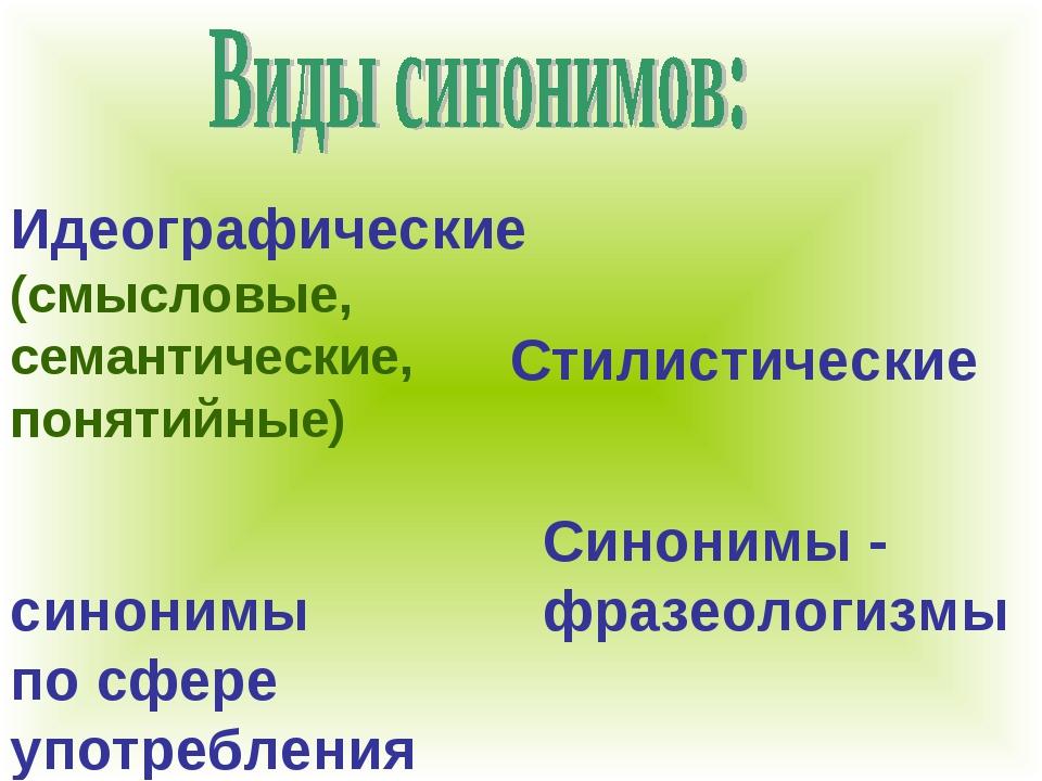 Идеографические (смысловые, семантические, понятийные) синонимы по сфере упот...