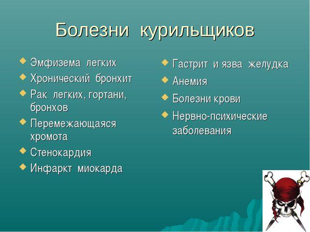 Болезни курильщиков Эмфизема легких Хронический бронхит Рак легких, гортани,...