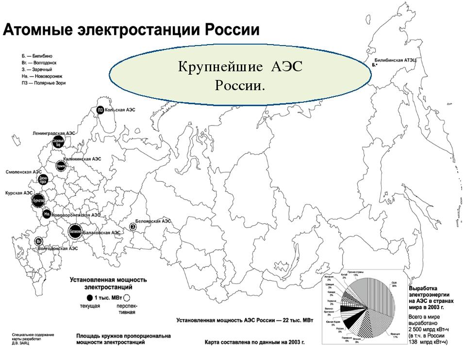 Крупнейшие АЭС России.
