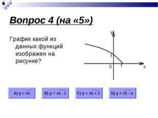 Вопрос 4 (на «5») График какой из данных функций изображен на рисунке? А) у =