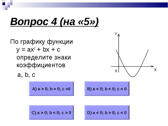 Вопрос 4 (на «5») По графику функции y = ax2 + bx + c определите знаки коэффи...
