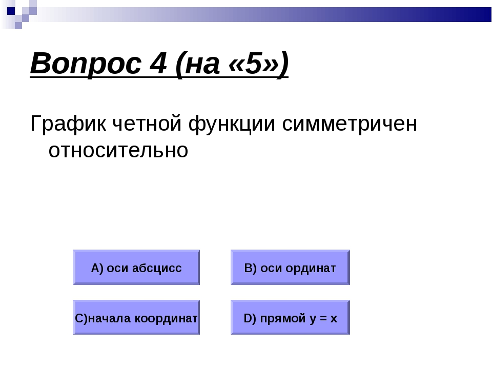 Вопрос 4 (на «5») График четной функции симметричен относительно А) оси абсци...