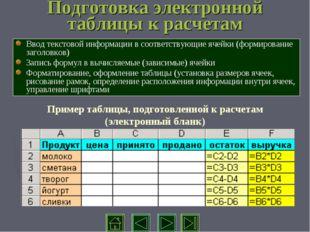 Подготовка электронной таблицы к расчетам Ввод текстовой информации в соответ