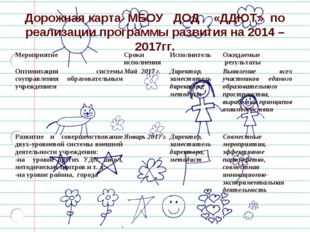 Дорожная карта МБОУ ДОД «ДДЮТ» по реализации программы развития на 2014 – 201