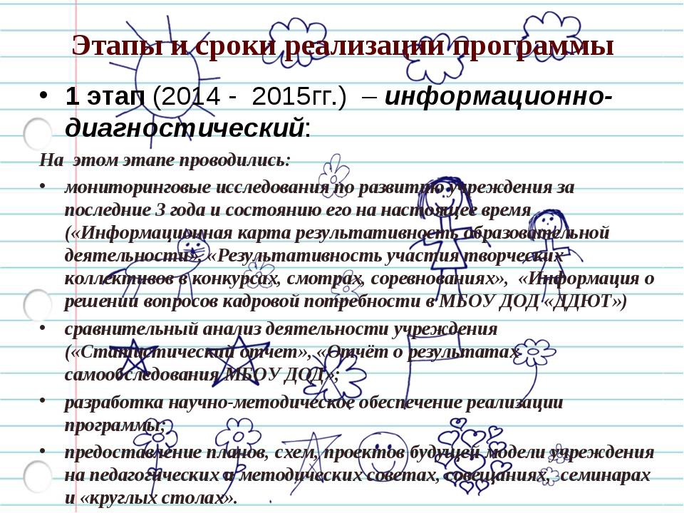 Этапы и сроки реализации программы 1 этап (2014 - 2015гг.) – информационно- д...