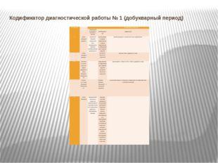 Кодификатор диагностической работы № 1 (добукварный период) № заданий Критери