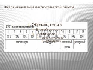 Шкала оценивания диагностической работы