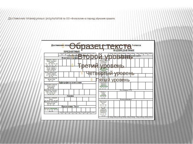 Достижение планируемых результатов по ОО «Филология» в период обучения грамо...