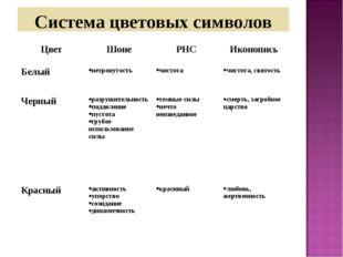 Система цветовых символов ЦветШонеРНСИконопись Белыйнетронутостьчистота