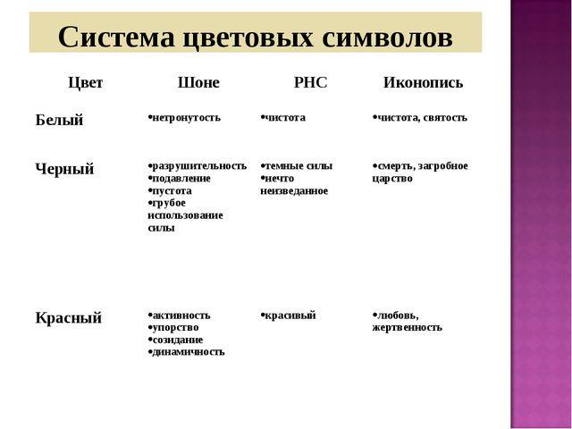 Система цветовых символов ЦветШонеРНСИконопись Белыйнетронутостьчистота...