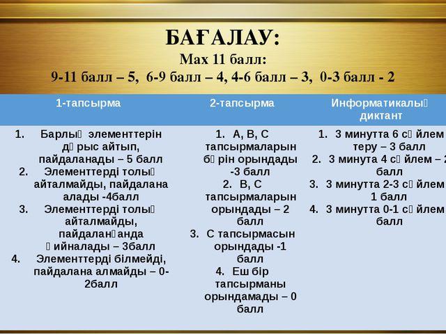 БАҒАЛАУ: Max 11 балл: 9-11 балл – 5, 6-9 балл – 4, 4-6 балл – 3, 0-3 балл - 2...
