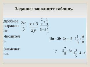 Задание: заполните таблицу. Дробное выражение Числитель 5а– 3b 2x– 5 Знаменат