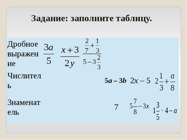 Задание: заполните таблицу. Дробное выражение Числитель 5а– 3b 2x– 5 Знаменат...