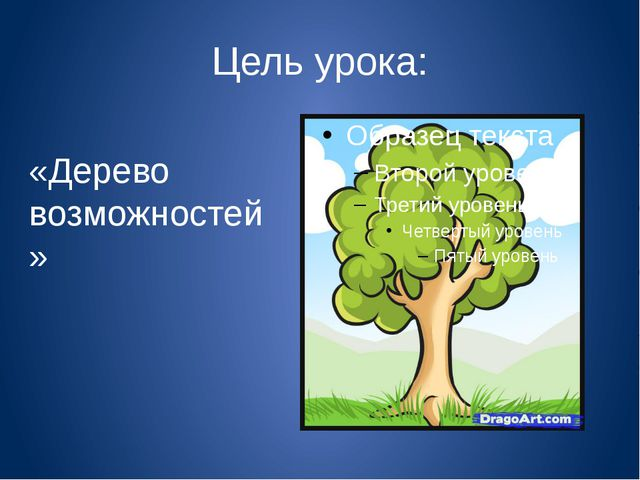 Цель урока: «Дерево возможностей»