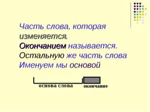 основа слова окончание Часть слова, которая изменяется, Окончанием называется