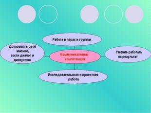 Работа в парах и группах Коммуникативная компетенция Исследовательская и прое
