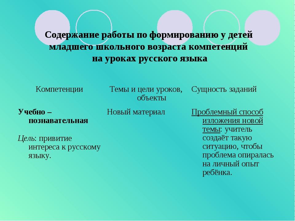 Содержание работы по формированию у детей младшего школьного возраста компете...