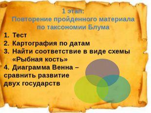 1. 1 этап: Повторение пройденного материала по таксономии Блума Тест Картогра