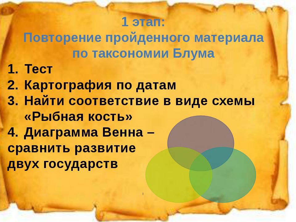 1. 1 этап: Повторение пройденного материала по таксономии Блума Тест Картогра...