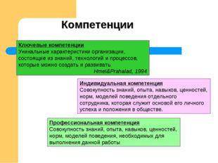 Компетенции Ключевые компетенции Уникальные характеристики организации, состо