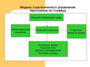 Модель стратегического управления персоналом по Голферу Внешняя окружающая ср