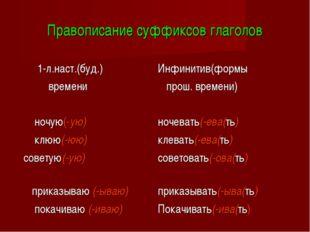 Правописание суффиксов глаголов 1-л.наст.(буд.) времениИнфинитив(формы прош.