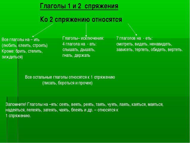 Глаголы 1 и 2 спряжения Ко 2 спряжению относятся Все глаголы на – ить (любить...