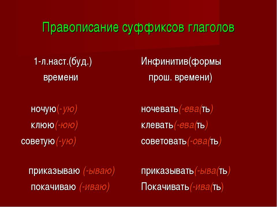 Правописание суффиксов глаголов 1-л.наст.(буд.) времениИнфинитив(формы прош....