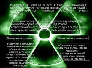 Территория, в пределах которой в результате воздействия химического оружия п