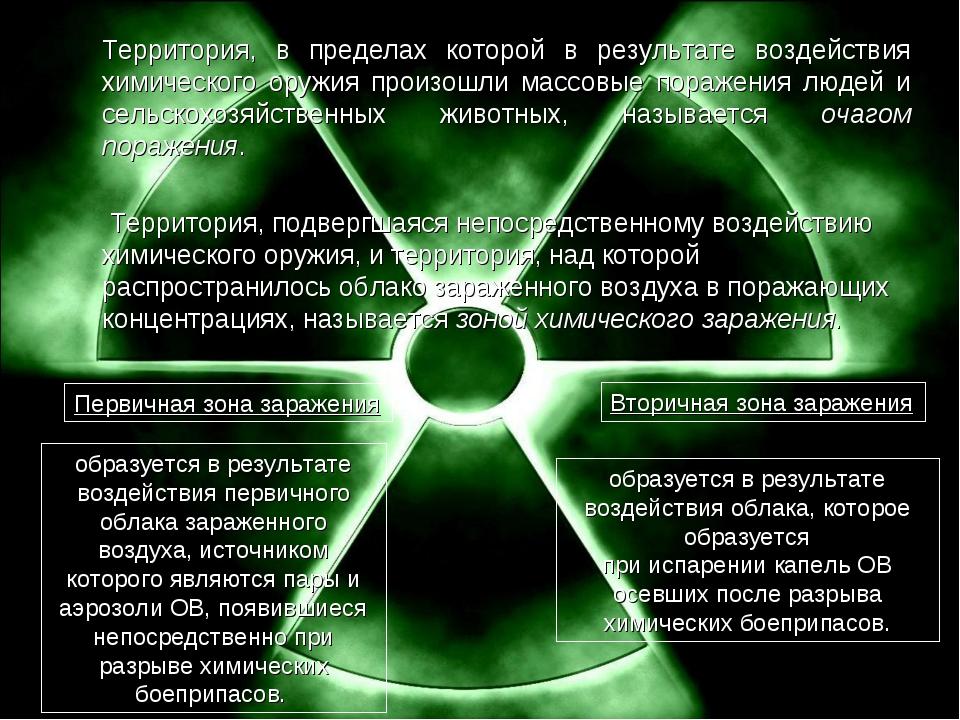 Территория, в пределах которой в результате воздействия химического оружия п...