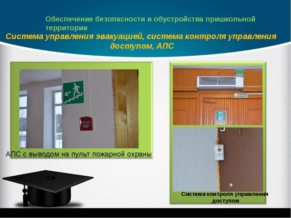 Система управления эвакуацией, система контроля управления доступом, АПС Обес...